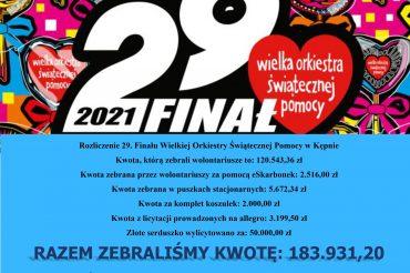 Podsumowanie XXIX Finału WOŚP